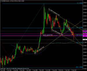 EURGBP-Monthly-chart-28-01-20152